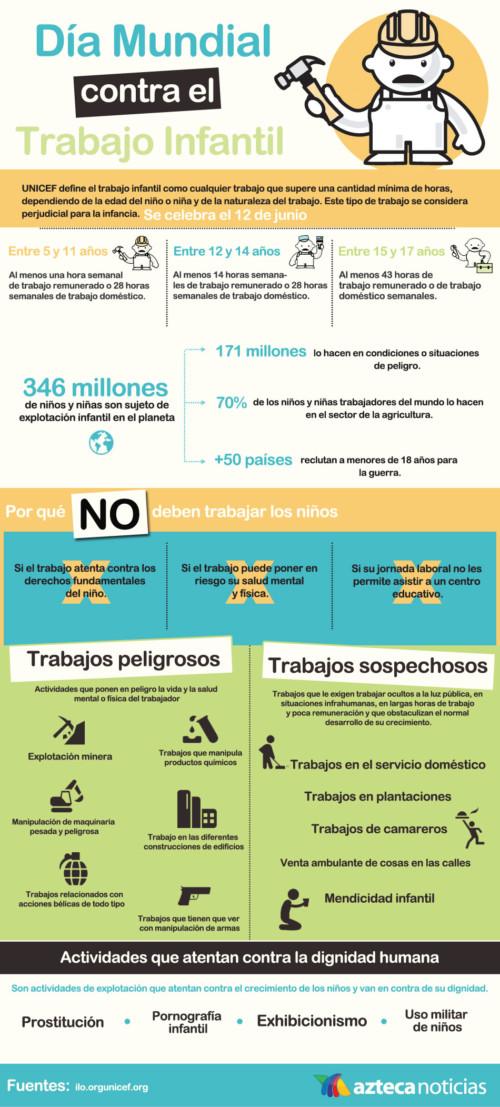 Día mundial contra el trabajo infantil (3)