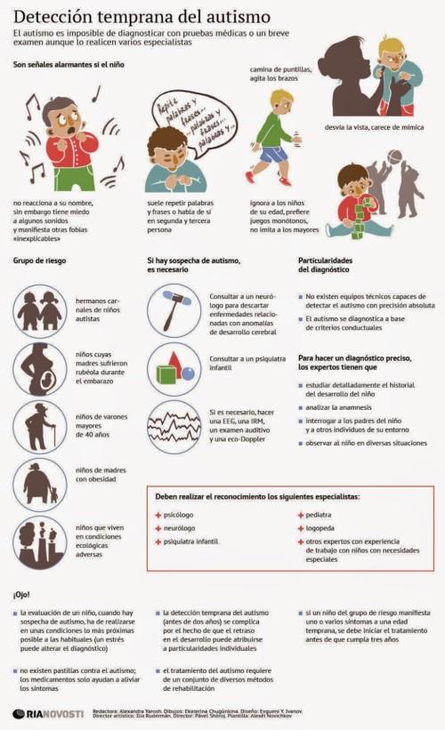 dia de orgullo autista - información (2)