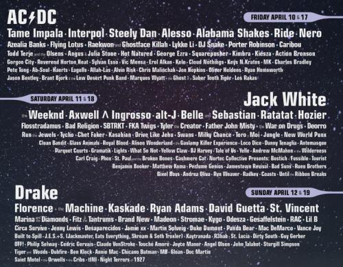 Que día es la edición del festival Coachella Festival de Música y Artes