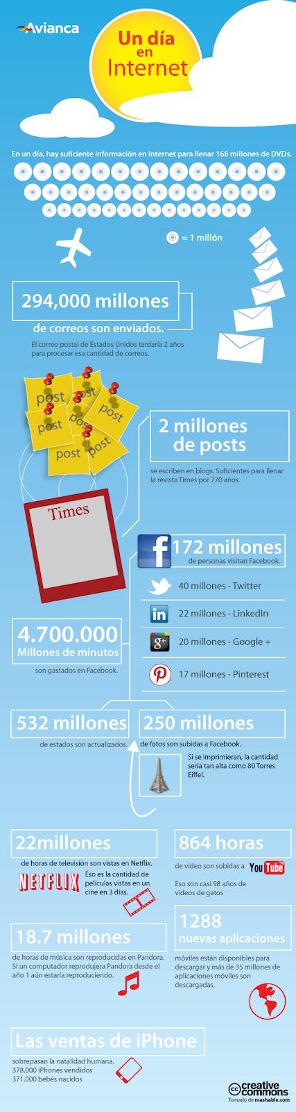 Día de internet  (11)