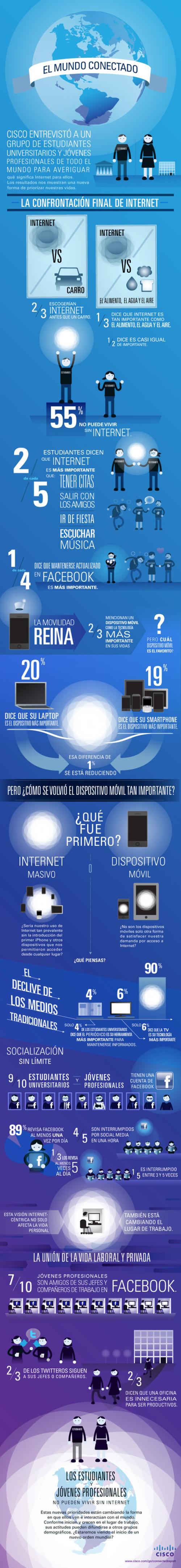 Día de internet  (9)