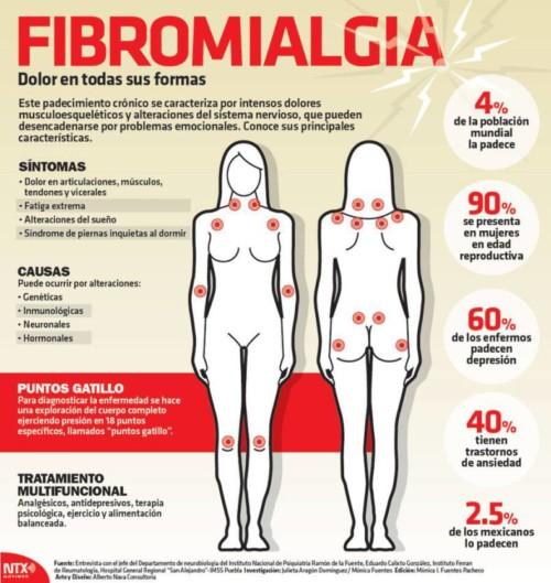 Día de la Fibromialgia (7)