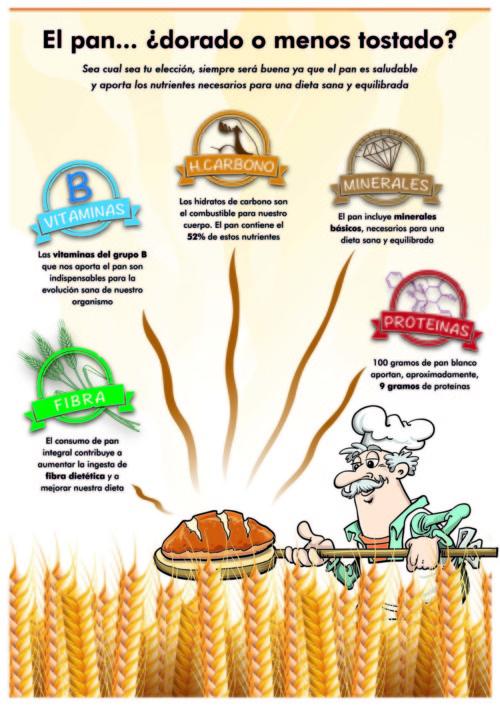 Día de la Nutrición información  (10)