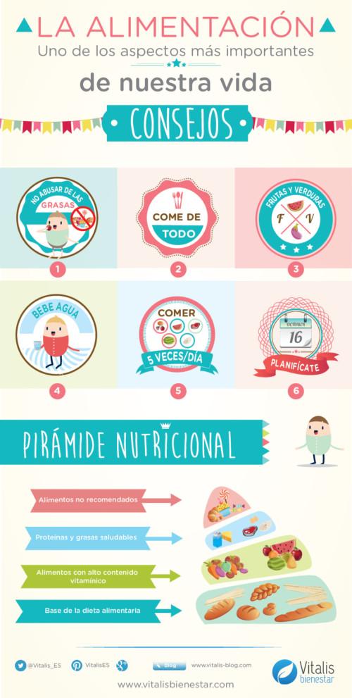 Día de la Nutrición información  (12)