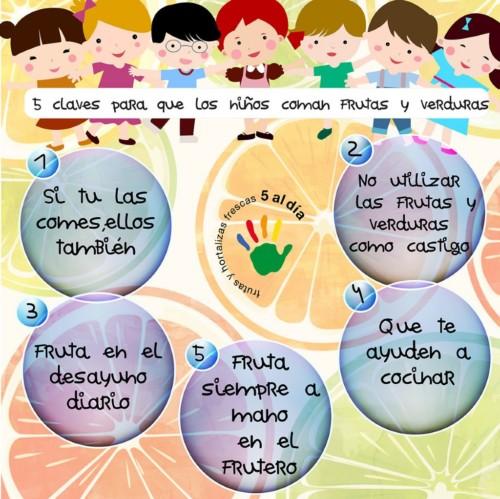 Día de la Nutrición información  (13)