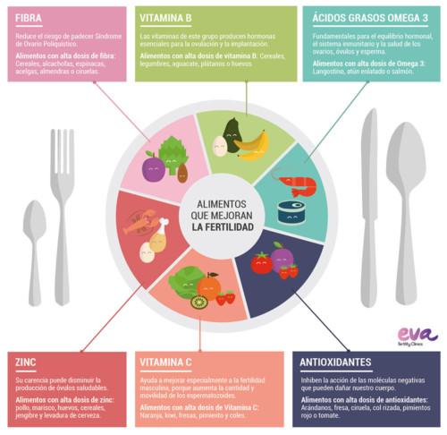 Día de la Nutrición información  (14)