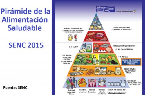 Día de la Nutrición información  (23)