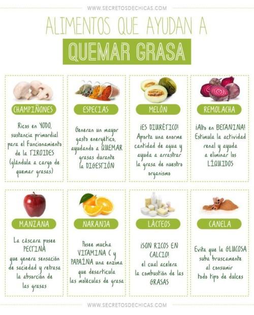 Día de la Nutrición información  (4)