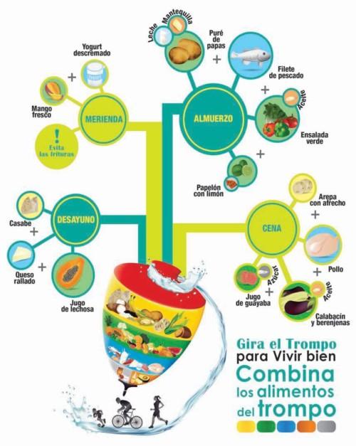 Día de la Nutrición información  (6)