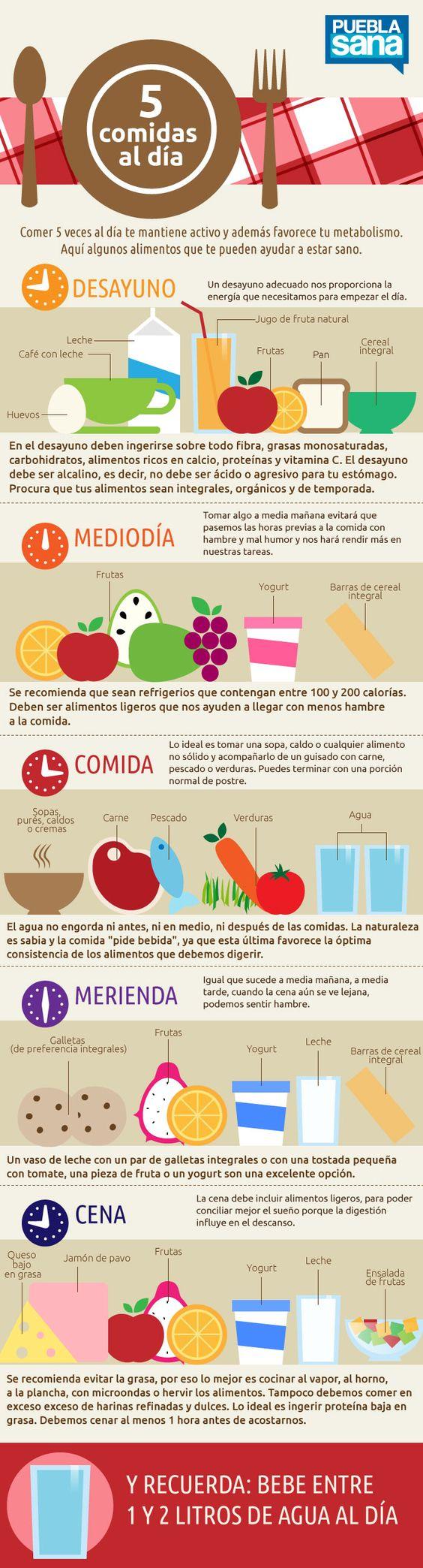Día de la Nutrición información  (7)