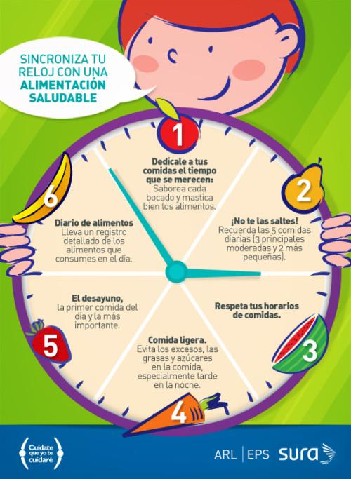 Día de la Nutrición información  (8)