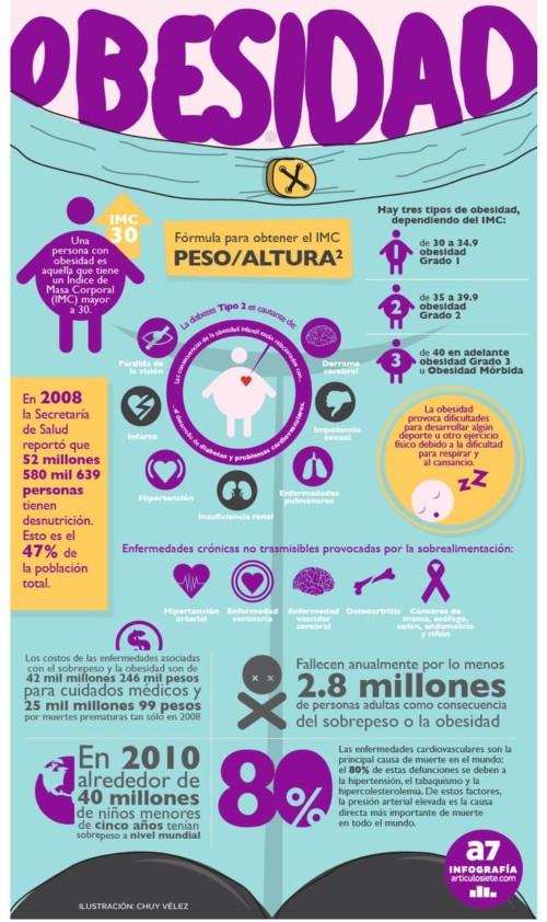 Día de la Nutrición información  (9)