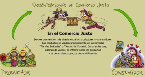 Día del Comercio Justo frases  (6)