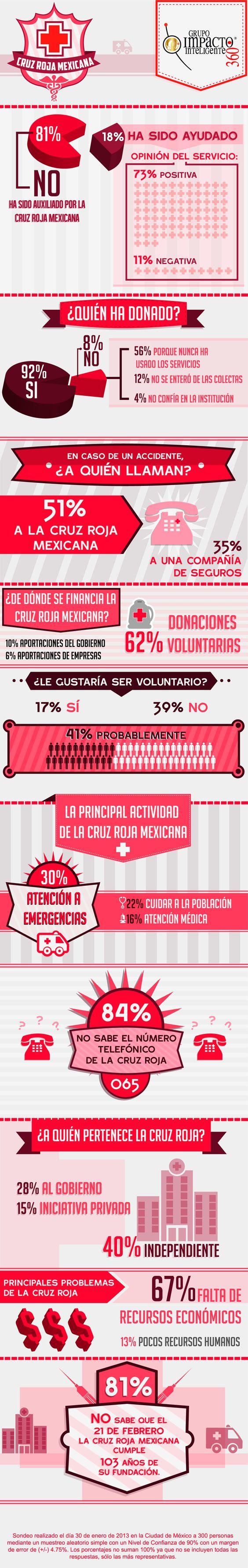 Información Día de la Cruz roja (2)