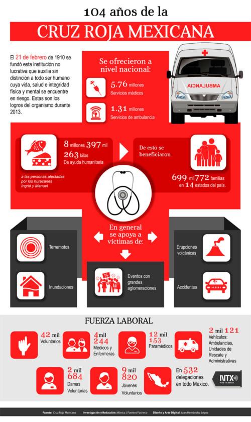 Información Día de la Cruz roja (3)