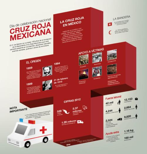 Información Día de la Cruz roja (6)