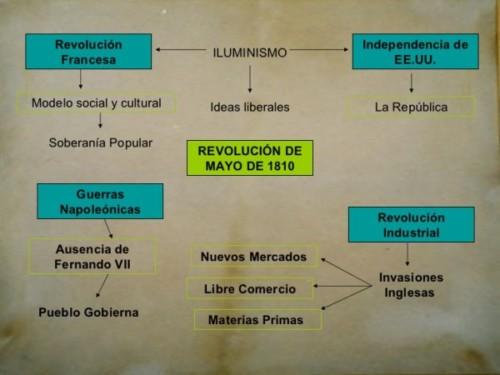 Información del 25 de mayo 1810 (4)