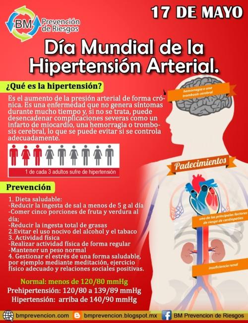 día de la hipertención arterial  (2)