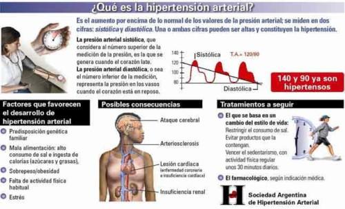 día de la hipertención arterial  (3)