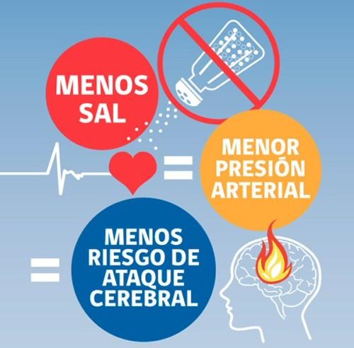 día de la hipertención arterial  (4)