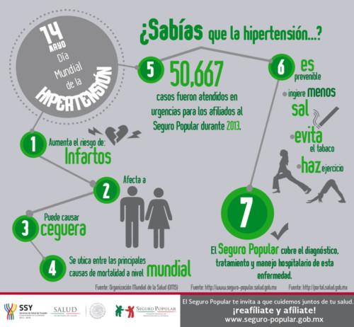 día de la hipertención arterial  (5)
