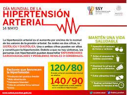 día de la hipertención arterial  (6)