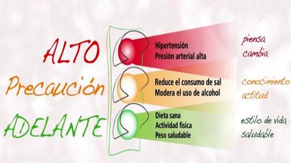 día de la hipertención arterial  (9)