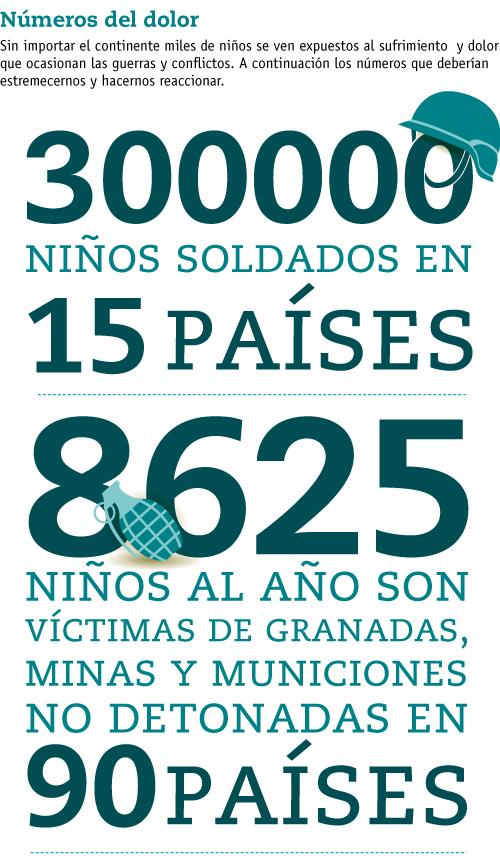 Día de lon niños victimas de Agresión  (4)