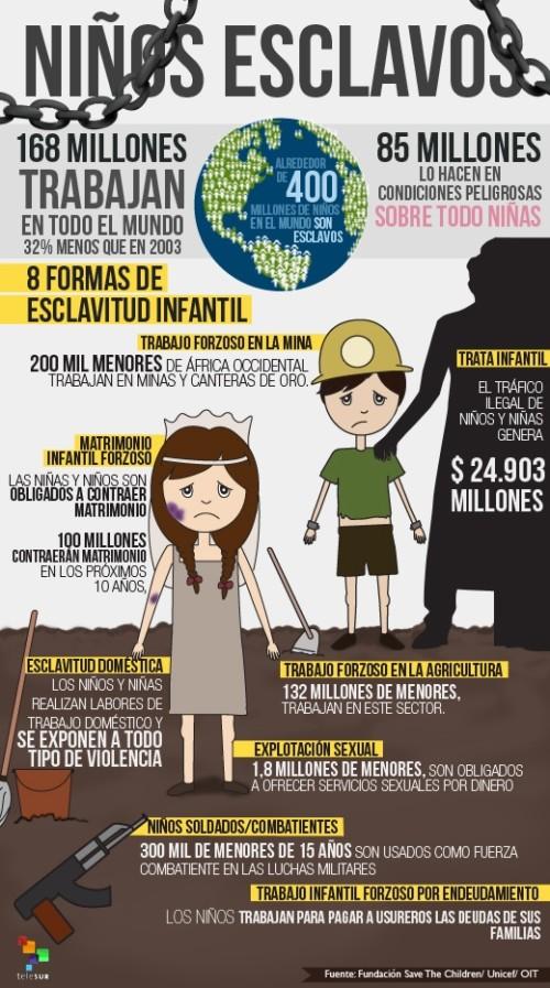 Día mundial contra el trabajo infantil (2)