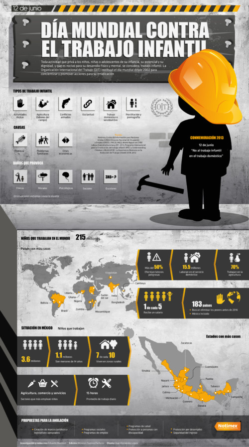 información dia contra el trabajo infantil  (5)