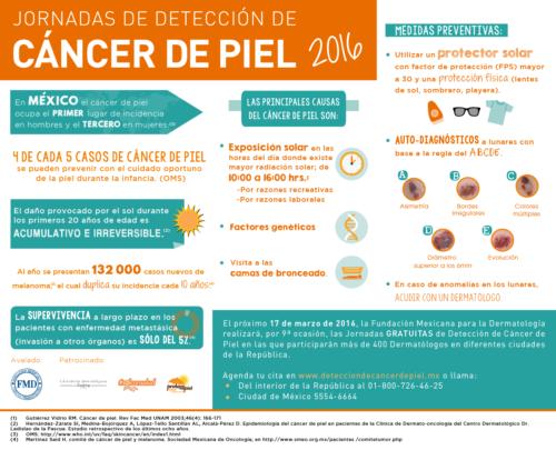 prevención del cancer de piel  (3)