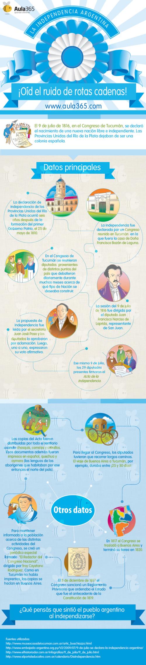 información del 9 de julio - dia de la independencia argentina (6)