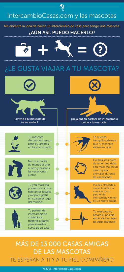 Infografias Día del Animal  (1)