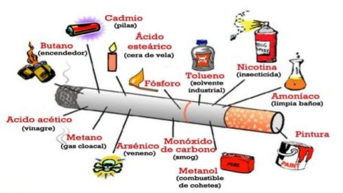 Día Mundial sin Tabaco carteles  (9)