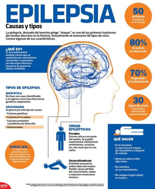 Dia de la epilepsia (4)