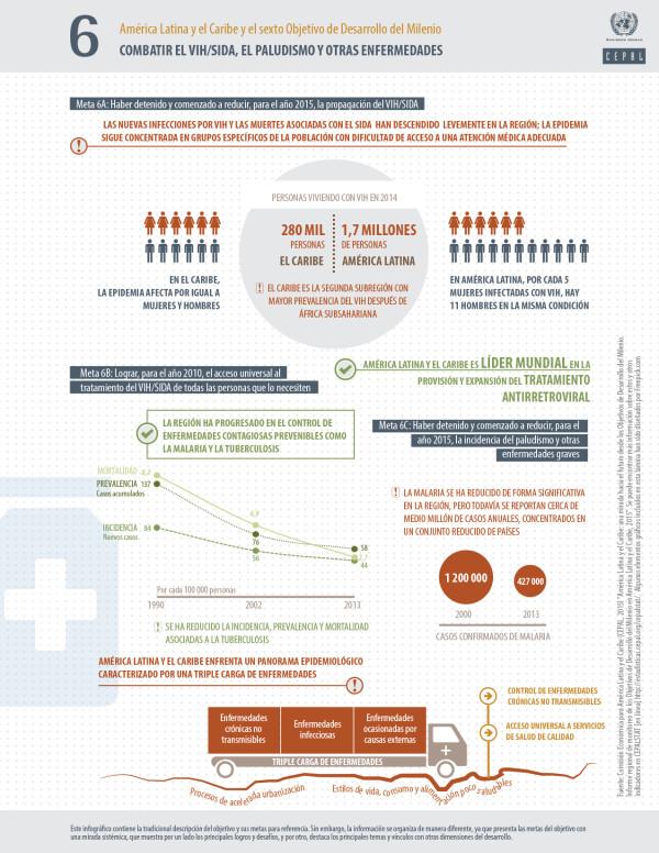 paludismo o malaria - información  (8)