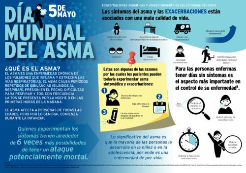 Dia-del-Asma-informacion-Infografias-1