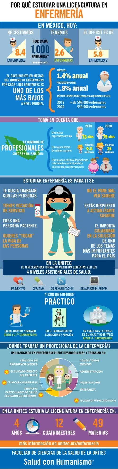 Infografia Día de la Enfermera (2)