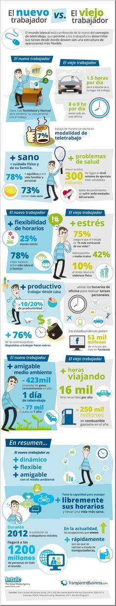 Infografia día del Trabajador (2)