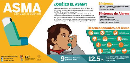infografia-asma