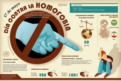 Día contra la Homofobia - 17 de mayo - frases (17)